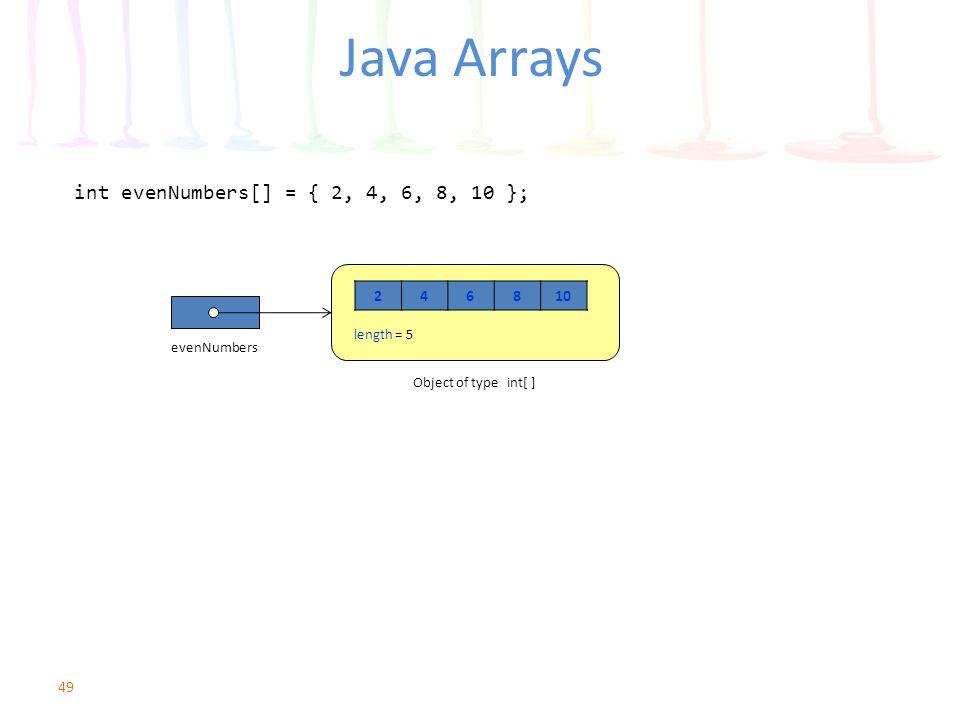 Java Arrays int evenNumbers[] = { 2, 4, 6, 8, 10 }; 2 4 6 8 10